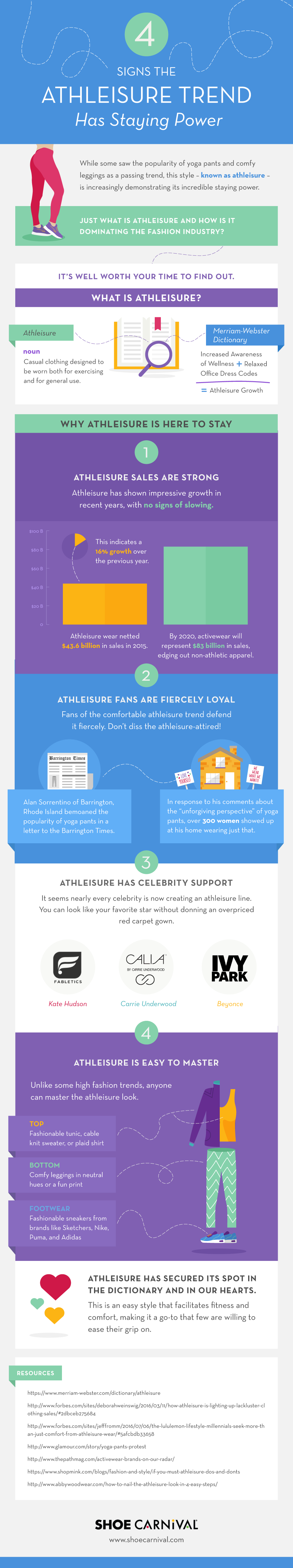 athleisure-infographic