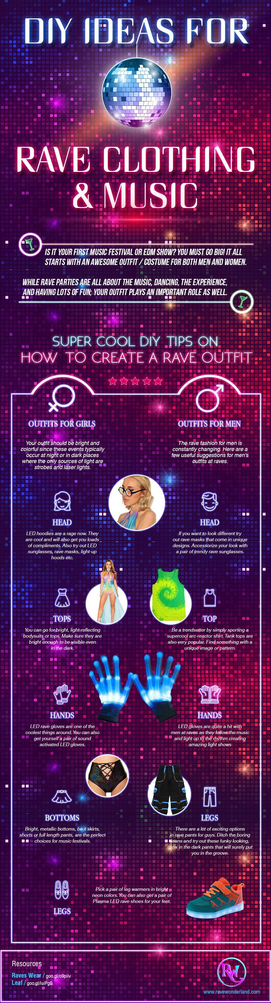 Rave_Festival_Clothing_Infographic